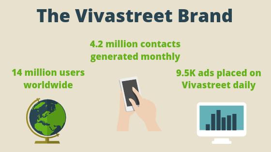 The Vivastreet Brand Vivastreet